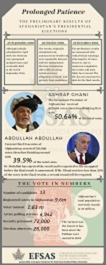 Publication: Afghanistan Presidential Elections