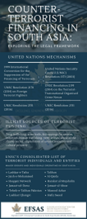 Publication: Counter-Terrorist Financing in South Asia